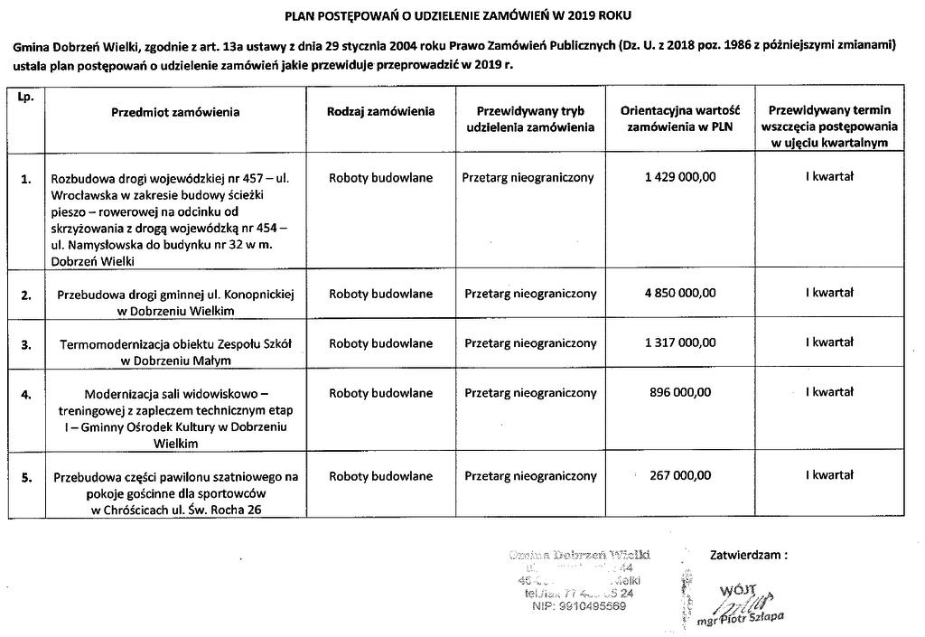 Plan postępowań o udzielenie zamówień w 2019 r.png